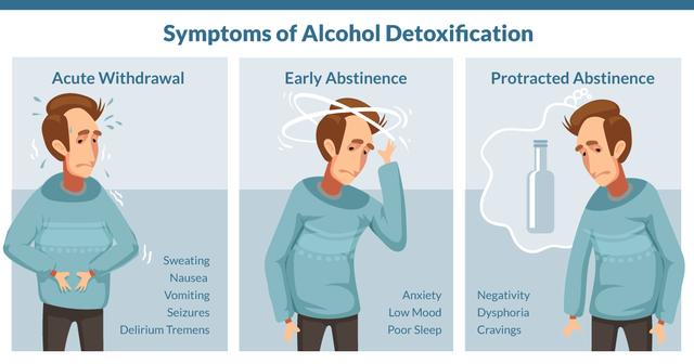 alcohol detox centre windsor